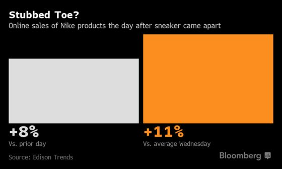 Zion's Nike Mishap Had Little Impact on Shoe Sales, Data Show