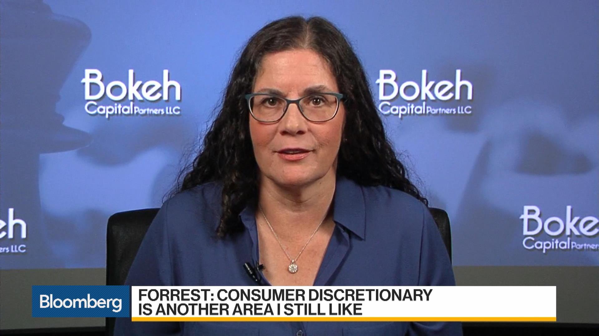 Kim Forrest, CIO of Bokeh Capital Partners, on U.S. stocks