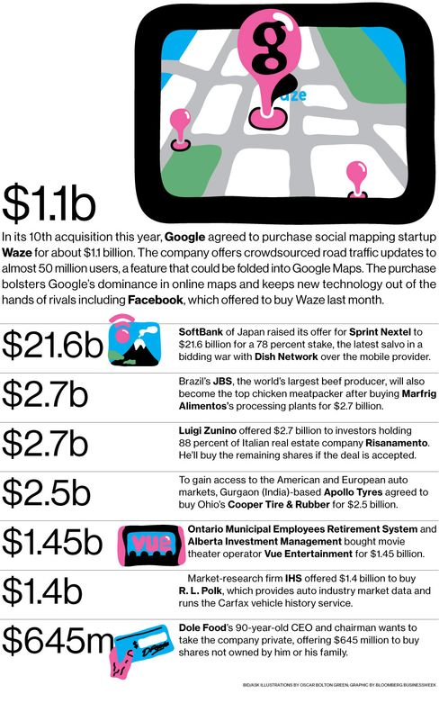 M&A News: Google, Waze, SoftBank, Sprint Nextel, JBS, Risanamento, Apollo Tyres