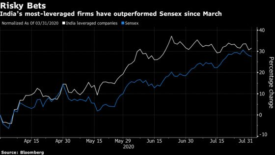 Retail Investors Pile Into India's Most Beaten-Down Firms