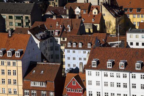 Danish housing market