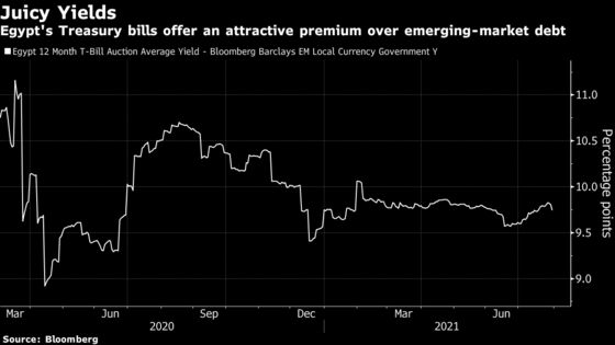 Egypt to Hold Interest Rate as Prices Climb