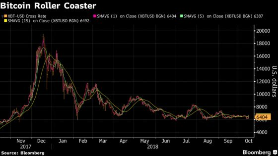 Novogratz Says Bitcoin Rally Likely to Take Place Next Year