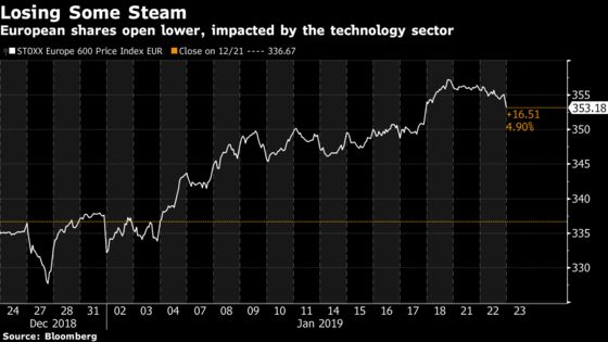 Europe's Stocks Drop With Tech Shares Stealing Some Attention