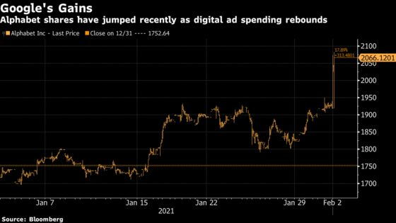 Alphabet Shares Jump on Ad Revenue Gains in Holiday Quarter