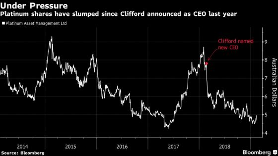 Everything Goes Wrong for Billionaire's Successor at Stock Fund