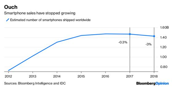 PCs Have a Lesson for the Smartphone Industry