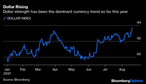 The U.S. Dollar Is King But It CommandsToo High aPremium