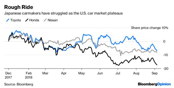 Carmakers' U.S. Sales Pain Is Just a Preview