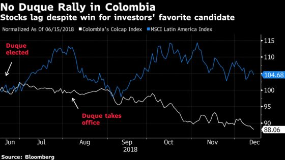 Colombia Faces Downgrade Risk and 'Tax Hell'as Bill Falls Short