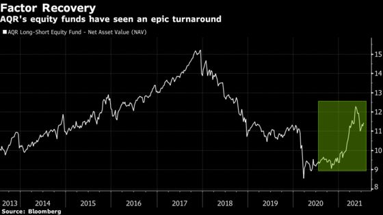 Quant Legend Cliff Asness Is Back to Defending Value Again