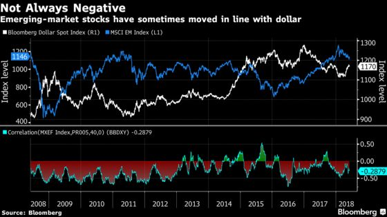 Emerging Markets Seen Defying Dollar to Resume Multiyear Rally