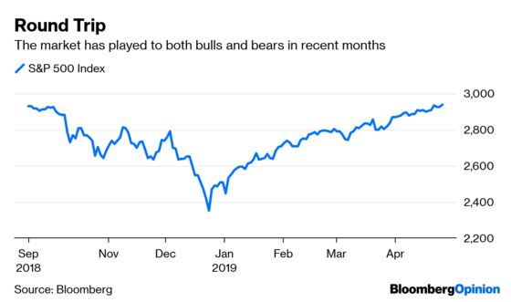 Historic Stock Rally Favors Bears More Than Bulls