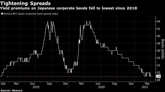 Buffett's Berkshire Taps Yen Debt With $1.5 Billion Offering