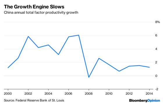 China's Recession-Proof Economy Heads to a StressTest