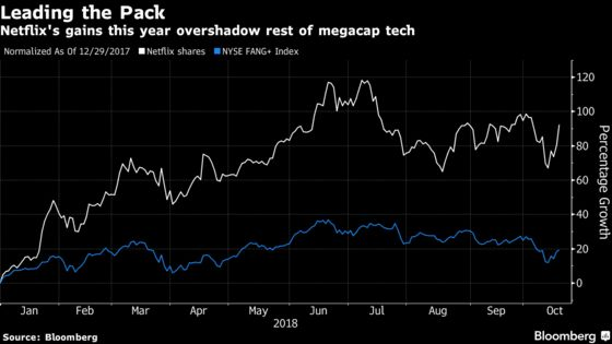 Big Netflix Beat Has Analysts Debating How High Stock Can Go