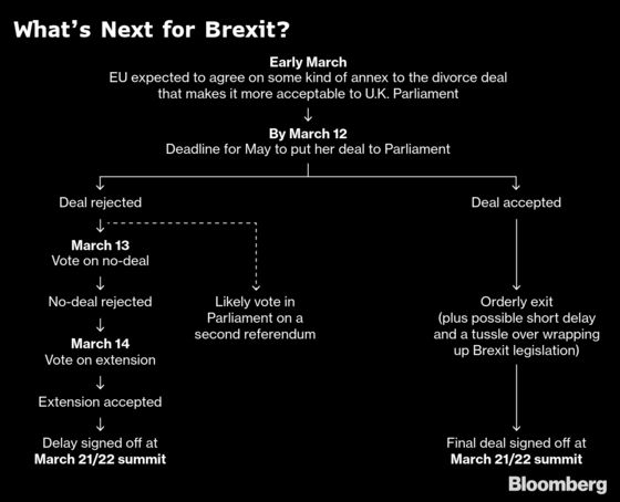 Brexit Bulletin: Last Ditch