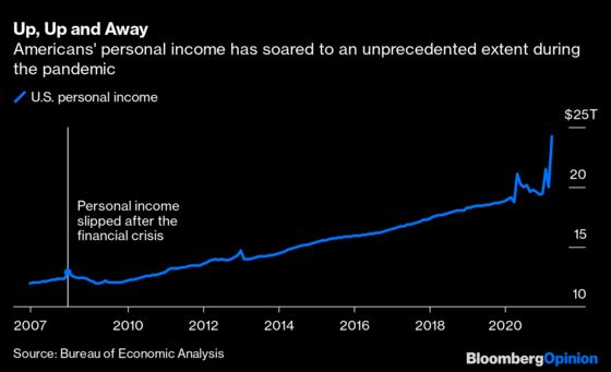 Credit Cards Are Poised to Turbocharge Inflation