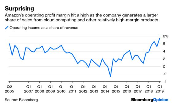 Amazon's Supercharged Growth Is Gone