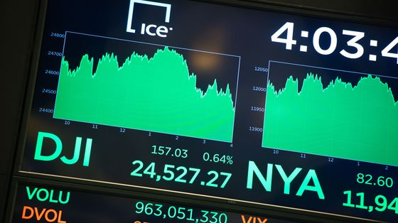 U.S. Stocks Grind Higher With Focus on Stimulus: Markets Wrap