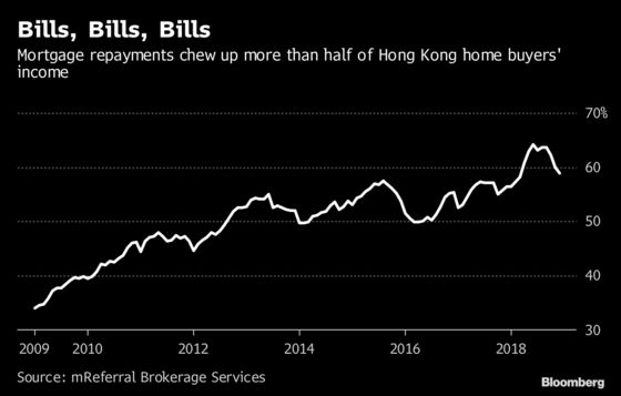 One Reason Why Hong Kong's Property Market Won't Collapse