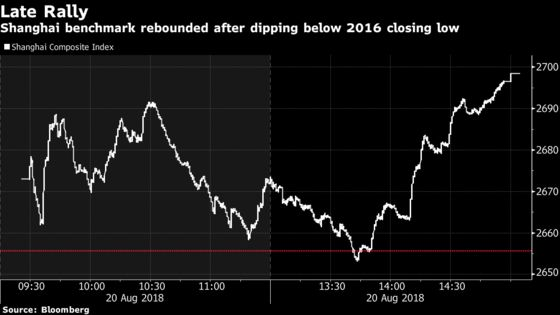 China Stocks Rally After Benchmark Falls Under 2016 Closing Low