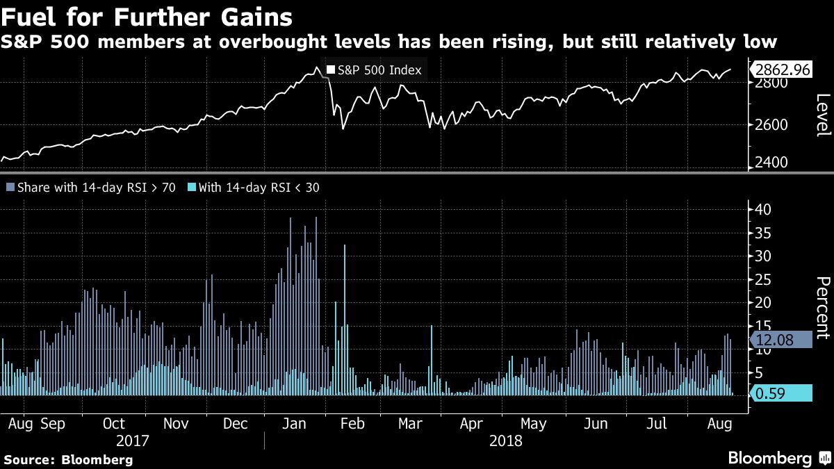 Saham Asia Meningkat Setelah US Dolar Turun
