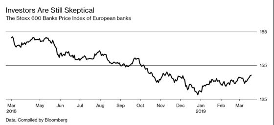 A Proposed Megadeal Exposes the Grim Outlook for Europe's Banks