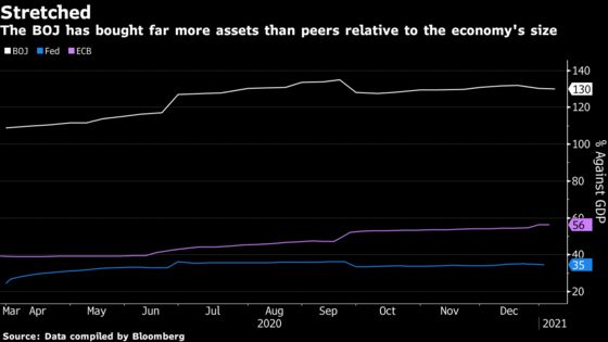Asian Central Banks Start Year Juggling Politics, Policy Reviews