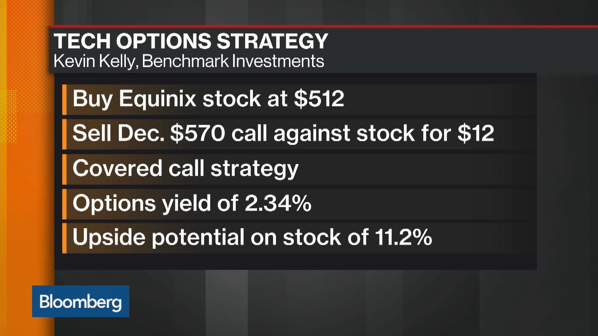 Options Update - Bloomberg