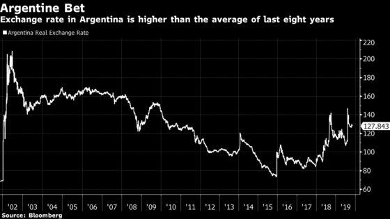 Argentina Central Bank Seen Seeking Weak Peso Under Fernandez