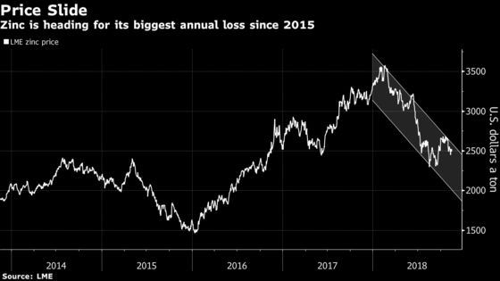How a Mountain of Debt Brought a Top Zinc Producer to the Brink