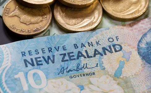 N.Z. Dollar Plunges to 5-Week Low as Wheeler Flags Intervention