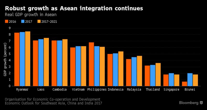 Cac hang cong nghe Trung Quoc dung ASEAN lam ban dap chinh phuc the gioi