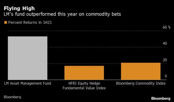 Ex-Lawyers Whose Fund Rose 53% This Year See Markets as 'Frothy'
