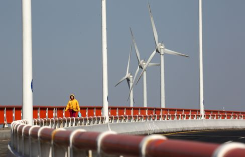 Wind Turbines in China