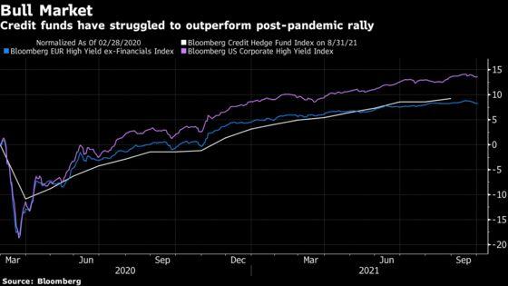 Ex-Credit Suisse Trader Lemssouguer Targets $1 Billion Fund