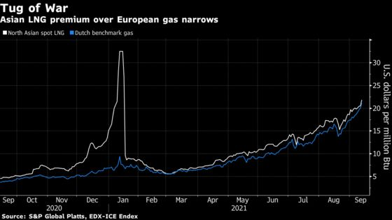 Relentless Energy Surge Prompts EU Governments to Step In