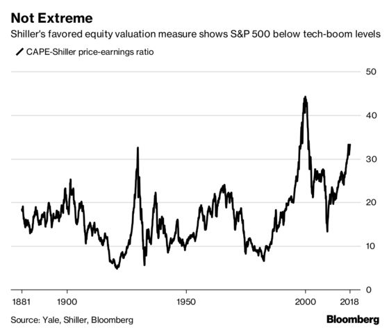 Shiller Says U.S. Stocks Could Go A Lot Higher Before They Fall