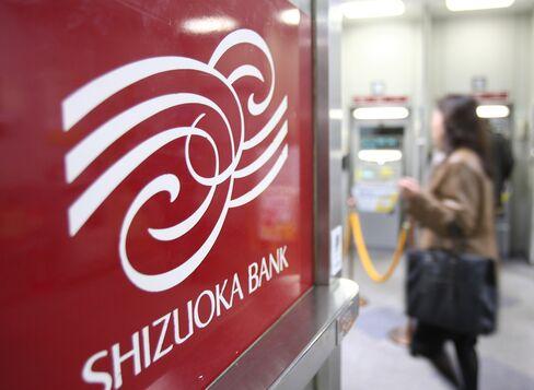 BOJ Shockwave Leveling Rates Sends Banks to Dollar