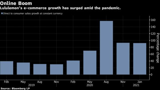 Lululemon Slips as Pandemic Erodes In-Store Sales