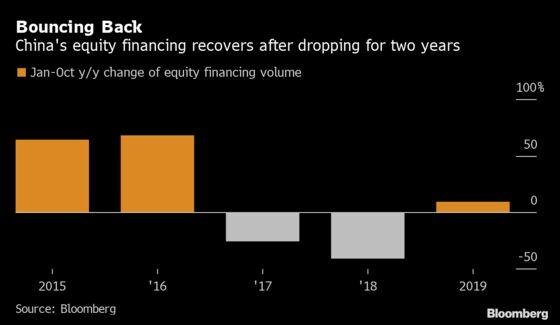 China Stock Market Finally Helping Firms Battle Cash Crunch