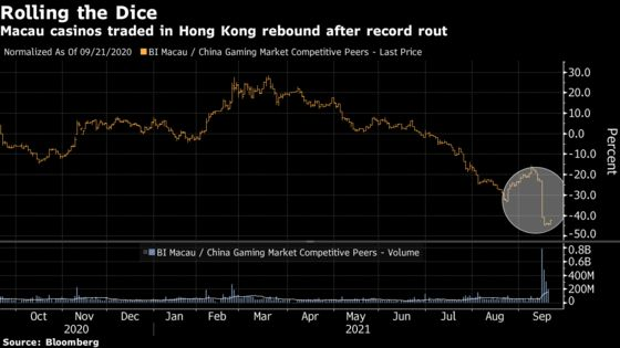 Hong Kong Tycoons, Casino Giants Find Respite in Stock Rebound