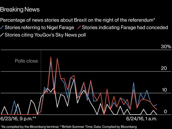 The Brexit Short: How Hedge Funds Used Private Polls to Make Millions