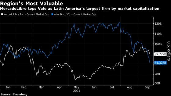 Iron-Ore Collapse Puts MercadoLibre Back on Top in Latin America