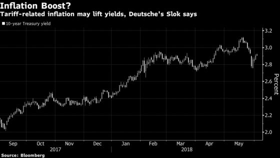 One Conclusion From Trade Tensions: The Dollar Is a Likely Loser