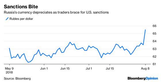The Bond Market Is Developing a Cash Problem