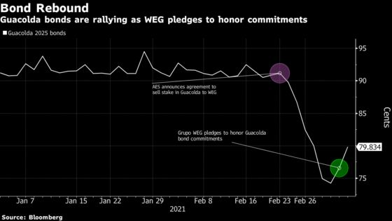 Chile Coal Plant Bonds Rally as WEG Vows to Meet Commitments