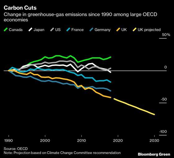 A New Coal Mine Undercuts U.K.'s Claim to Climate Leadership