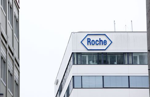 Roche Drops After Halting Cholesterol Drug Trials
